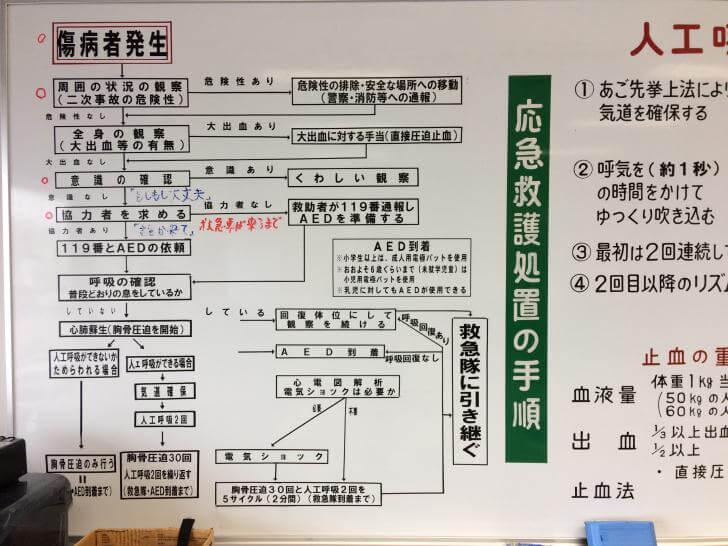 心肺蘇生の勉強内容-01