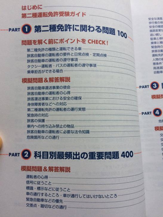 実践1570題の目次