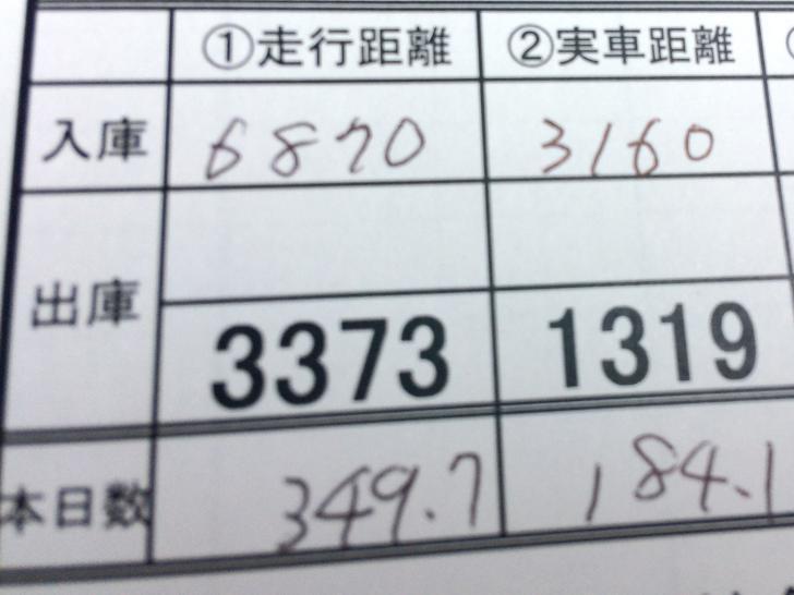 タクシー乗務距離・大阪